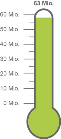 20210401_HSG_Spendenbarometer_01webopt
