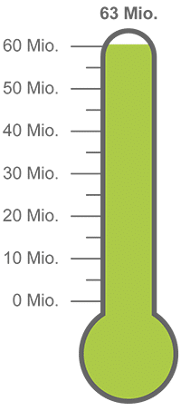 20211005_HSG_Spendenbarometer